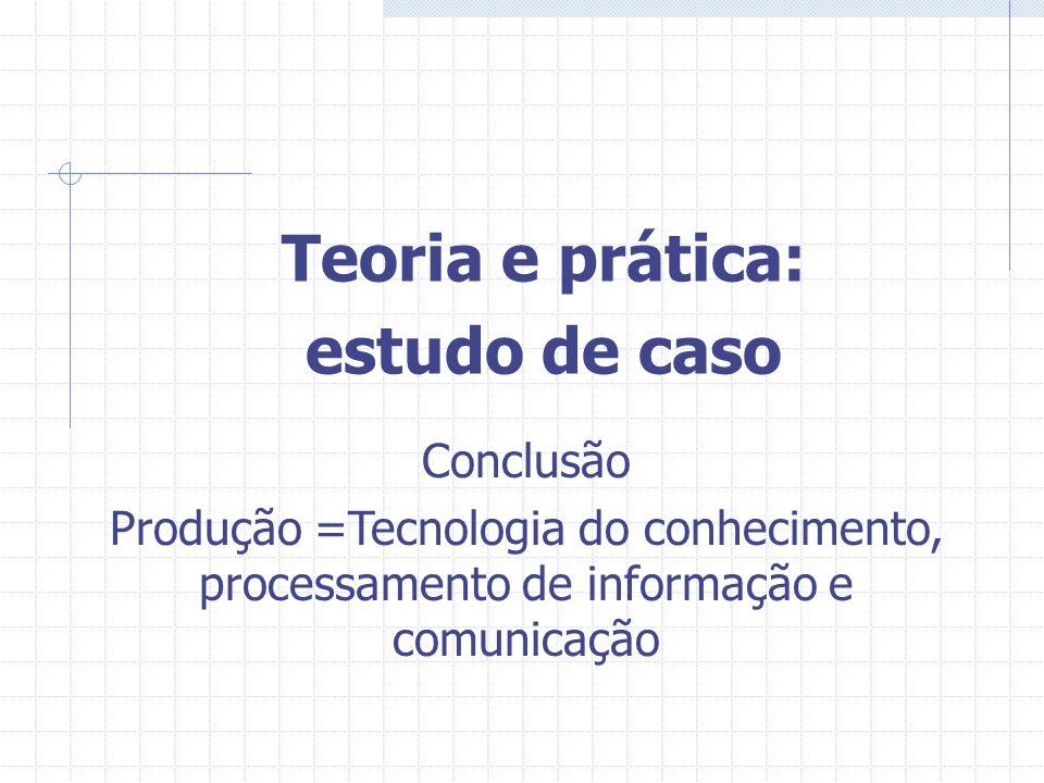Teoria e prática: estudo de caso