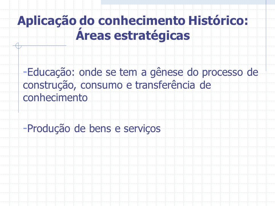 Aplicação do conhecimento Histórico: Áreas estratégicas