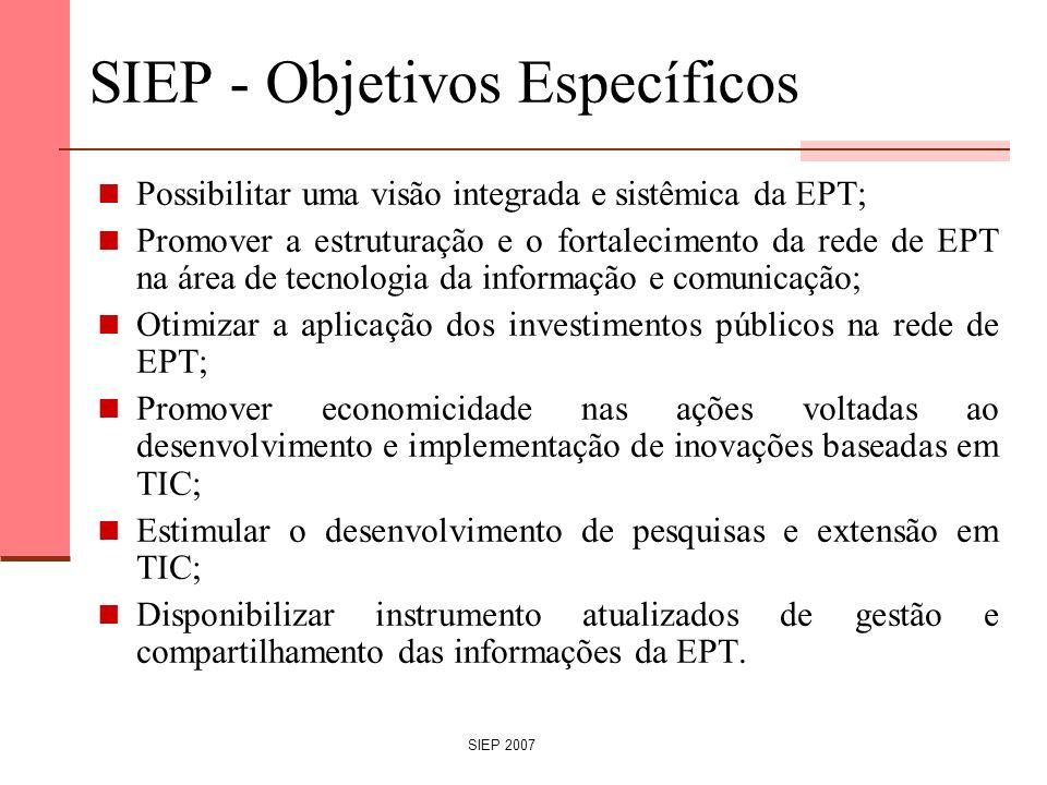 SIEP - Objetivos Específicos