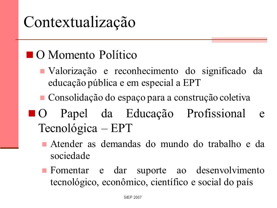 Contextualização O Momento Político