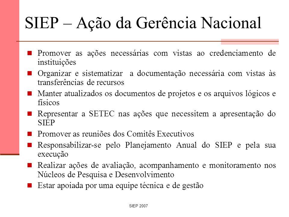 SIEP – Ação da Gerência Nacional