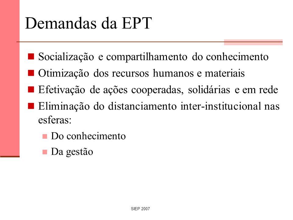 Demandas da EPT Socialização e compartilhamento do conhecimento