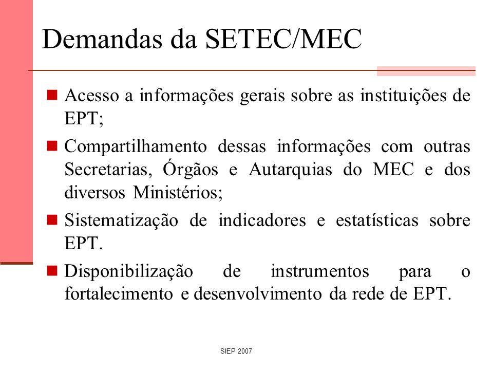 Demandas da SETEC/MEC Acesso a informações gerais sobre as instituições de EPT;