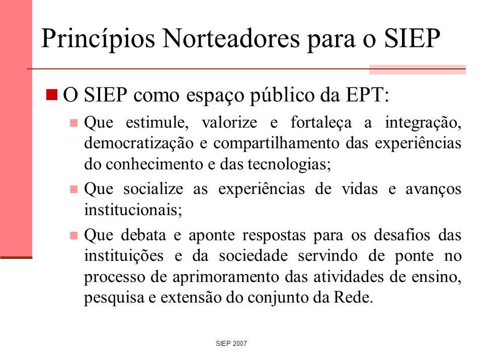 Princípios Norteadores para o SIEP