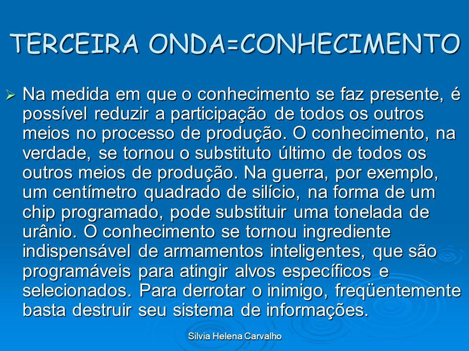 TERCEIRA ONDA=CONHECIMENTO
