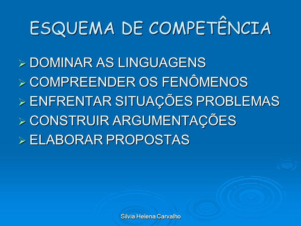 ESQUEMA DE COMPETÊNCIA