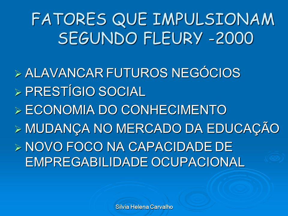 FATORES QUE IMPULSIONAM SEGUNDO FLEURY -2000