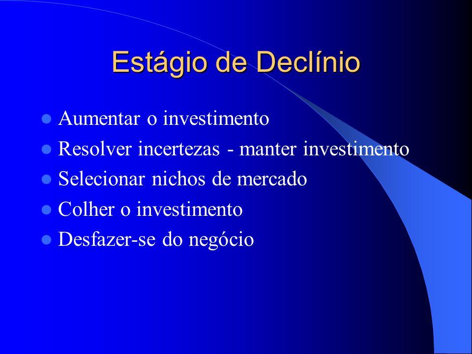 Estágio de Declínio Aumentar o investimento