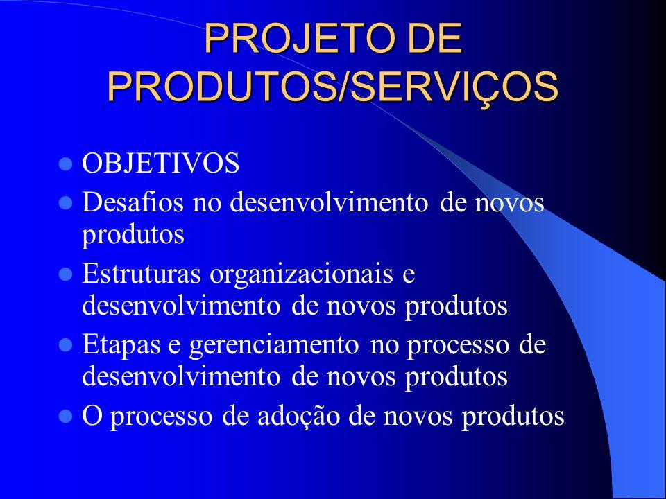 PROJETO DE PRODUTOS/SERVIÇOS