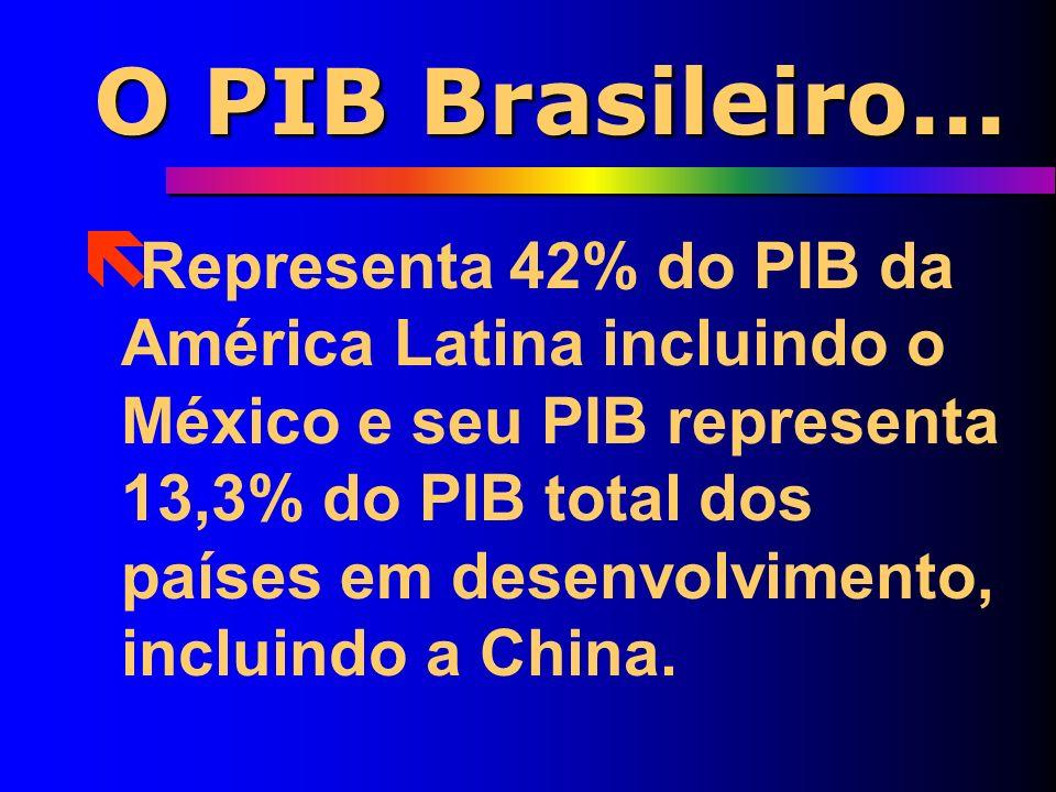 O PIB Brasileiro...