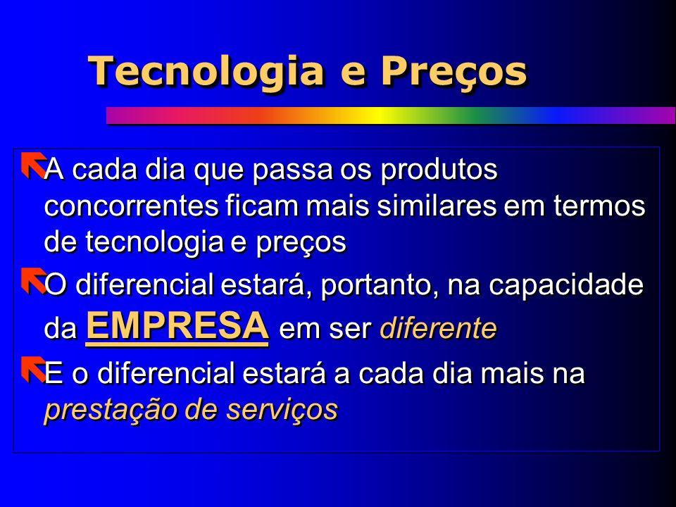 Tecnologia e Preços A cada dia que passa os produtos concorrentes ficam mais similares em termos de tecnologia e preços.