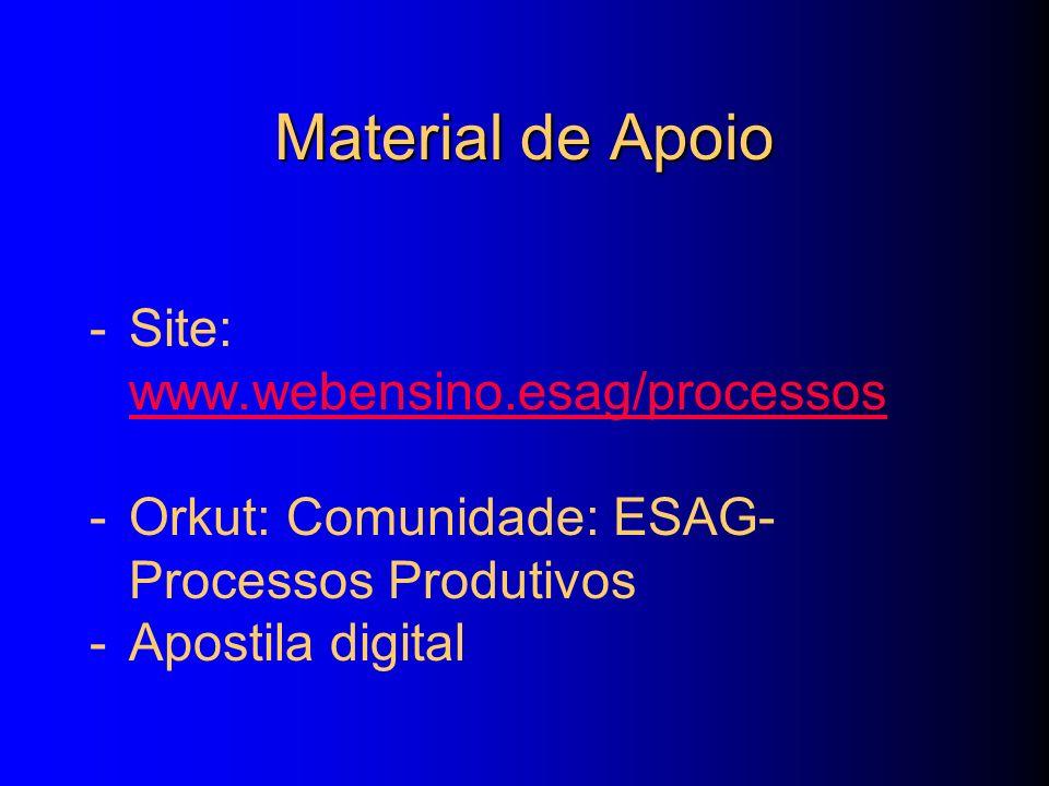 Material de Apoio Site: www.webensino.esag/processos