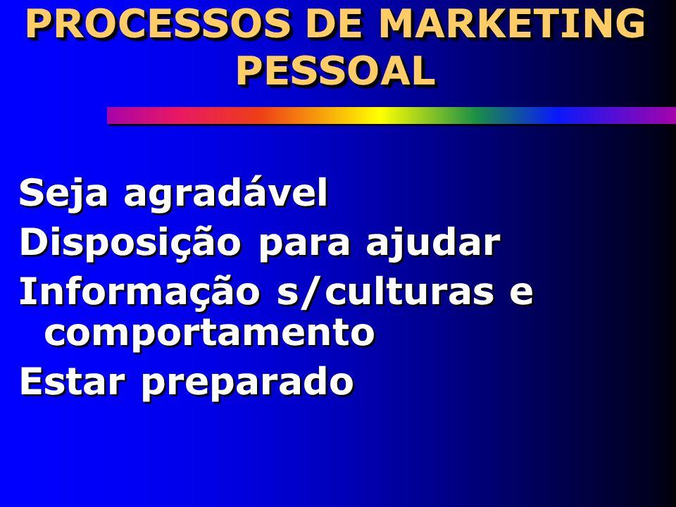 PROCESSOS DE MARKETING PESSOAL