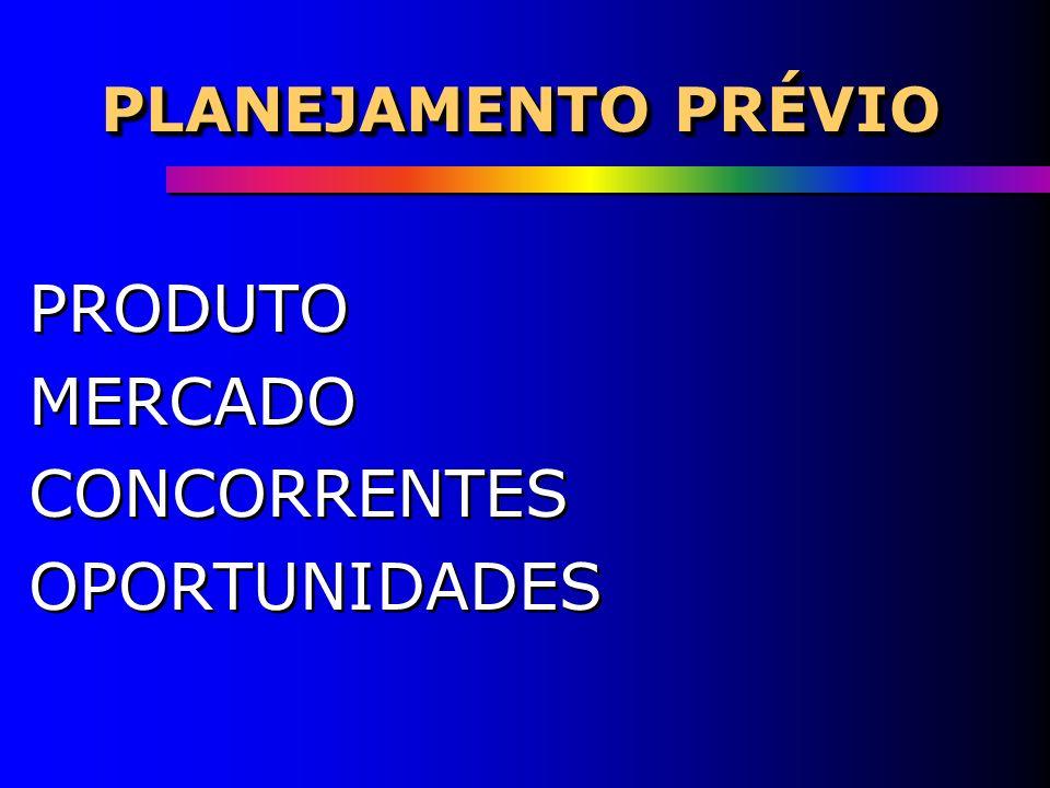PLANEJAMENTO PRÉVIO PRODUTO MERCADO CONCORRENTES OPORTUNIDADES
