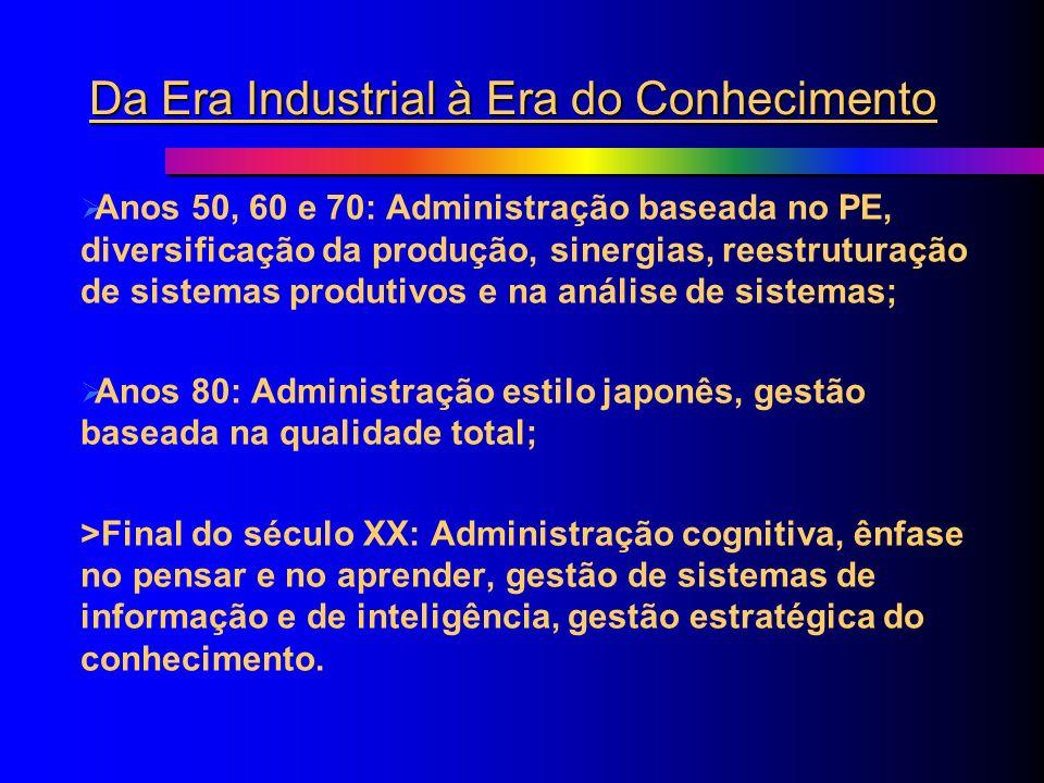 Da Era Industrial à Era do Conhecimento