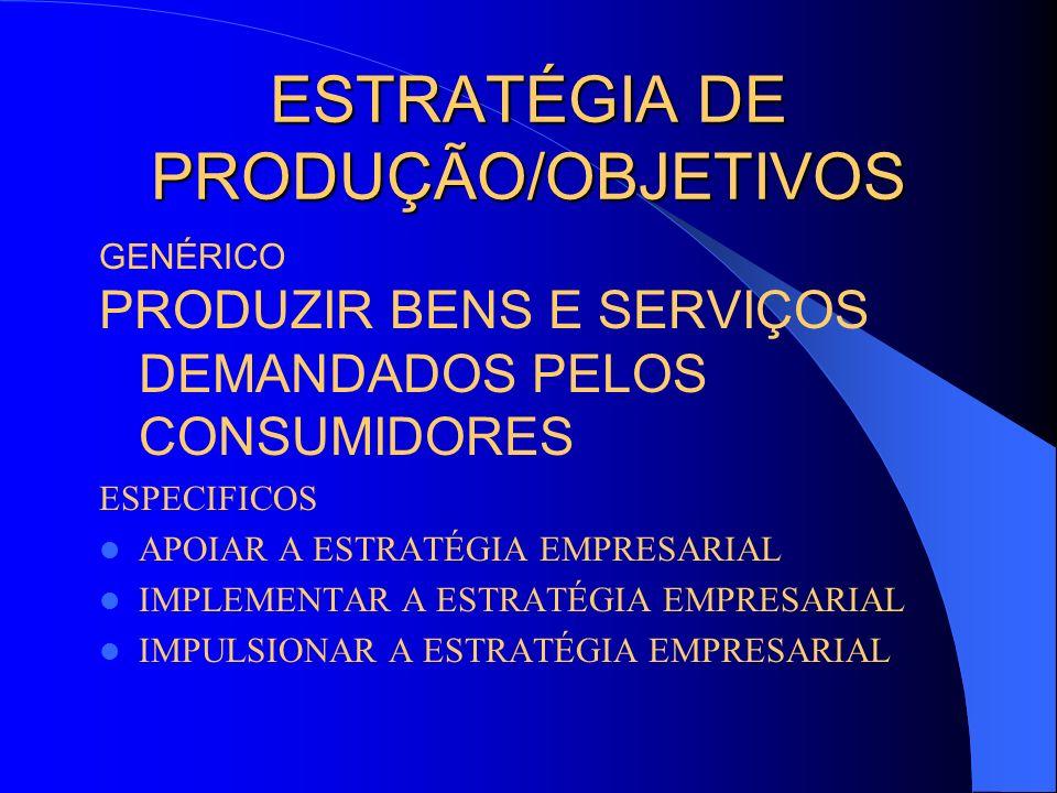 ESTRATÉGIA DE PRODUÇÃO/OBJETIVOS