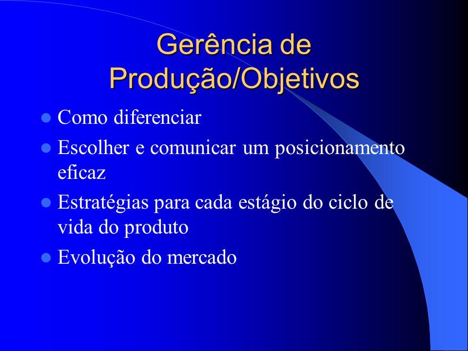 Gerência de Produção/Objetivos