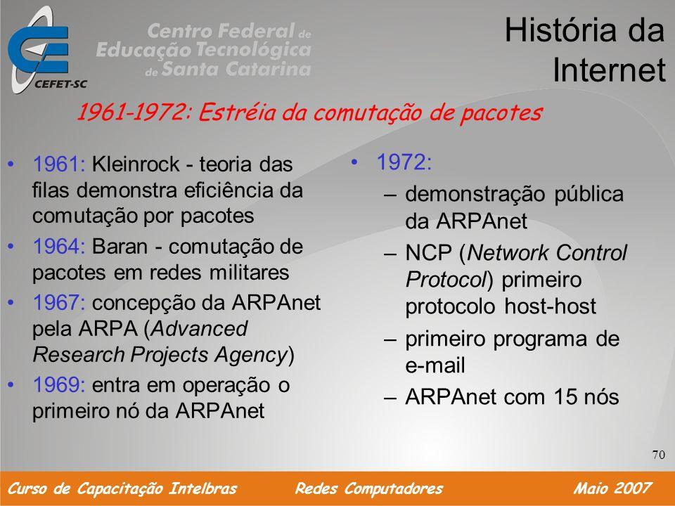 1961-1972: Estréia da comutação de pacotes