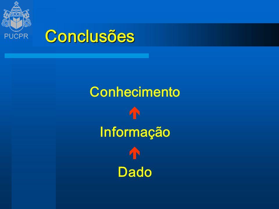 Conclusões Conhecimento  Informação Dado