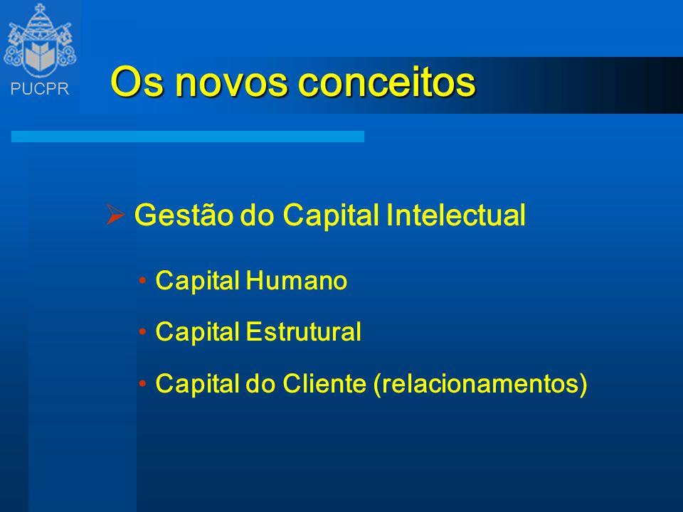 Os novos conceitos Gestão do Capital Intelectual Capital Humano