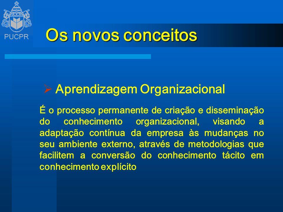 Os novos conceitos Aprendizagem Organizacional