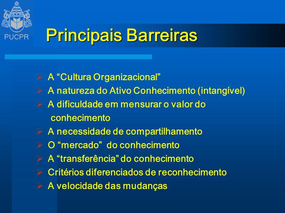 Principais Barreiras A Cultura Organizacional