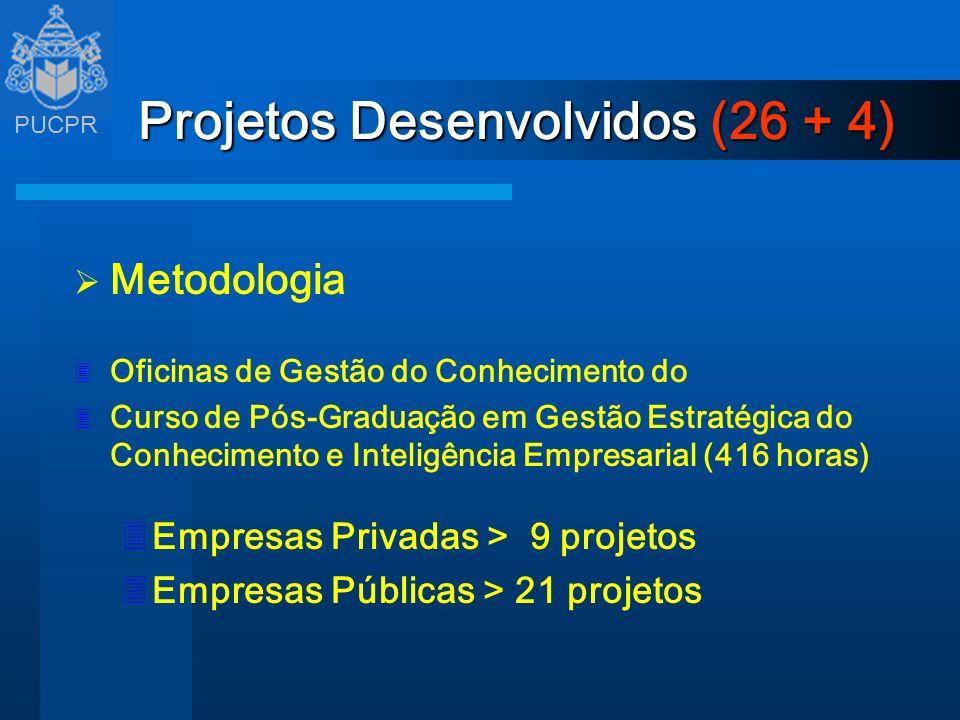 Projetos Desenvolvidos (26 + 4)