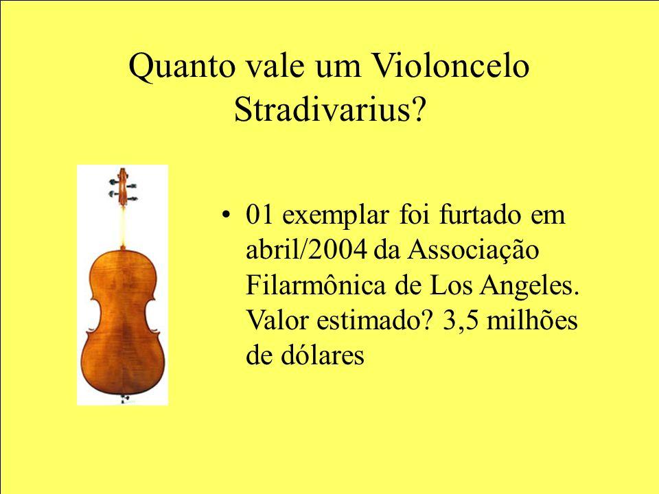 Quanto vale um Violoncelo Stradivarius