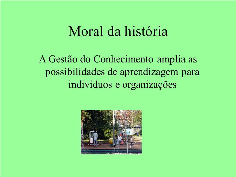 Moral da história A Gestão do Conhecimento amplia as possibilidades de aprendizagem para indivíduos e organizações.