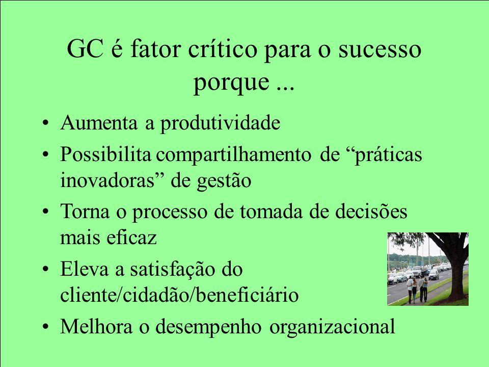 GC é fator crítico para o sucesso porque ...