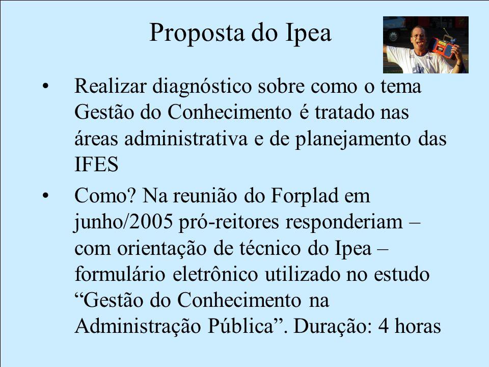 Proposta do Ipea Realizar diagnóstico sobre como o tema Gestão do Conhecimento é tratado nas áreas administrativa e de planejamento das IFES.