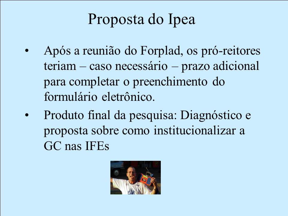 Proposta do Ipea