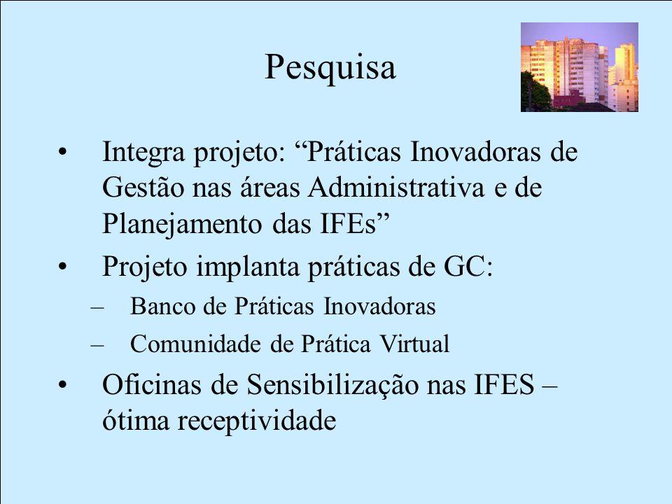 Pesquisa Integra projeto: Práticas Inovadoras de Gestão nas áreas Administrativa e de Planejamento das IFEs