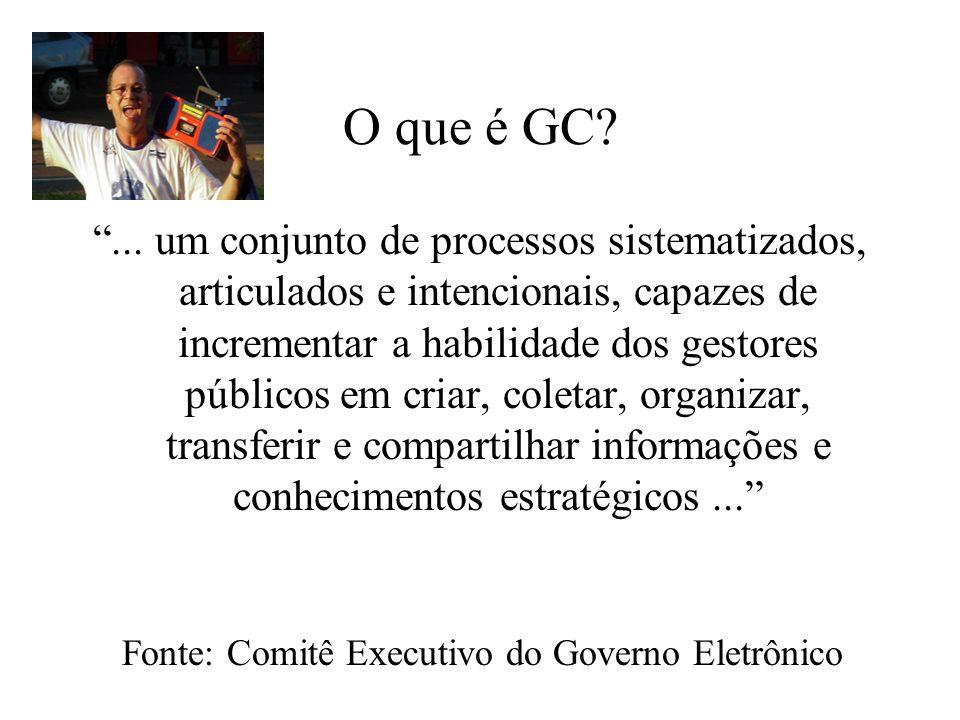O que é GC