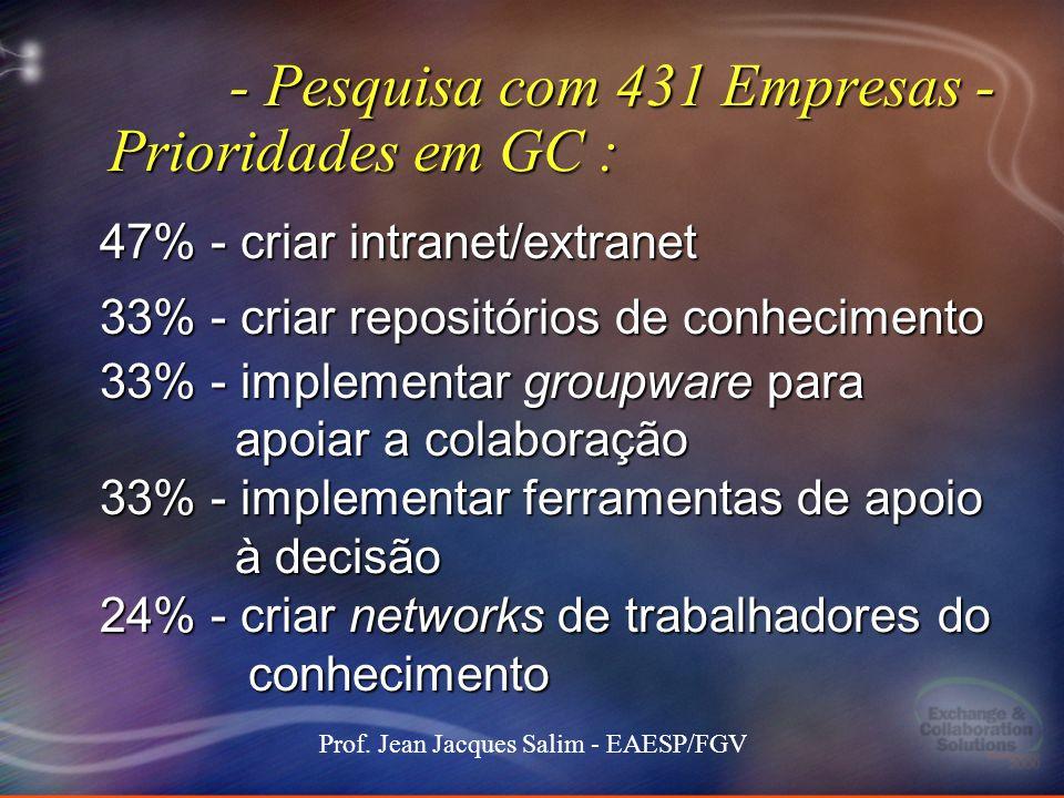 - Pesquisa com 431 Empresas -Prioridades em GC :
