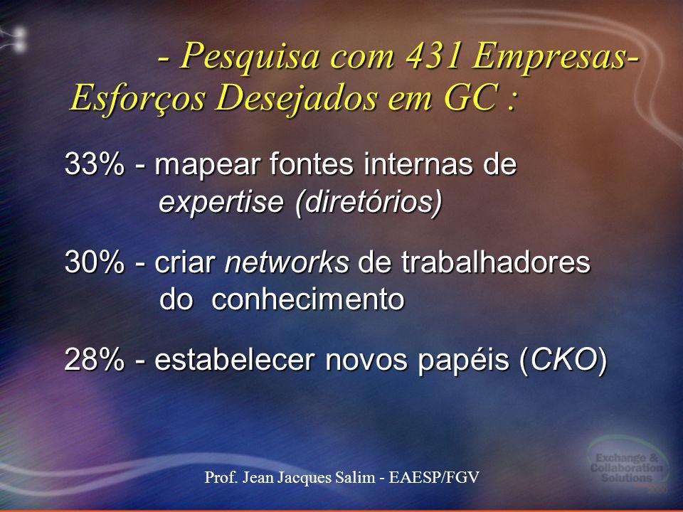 - Pesquisa com 431 Empresas-Esforços Desejados em GC :