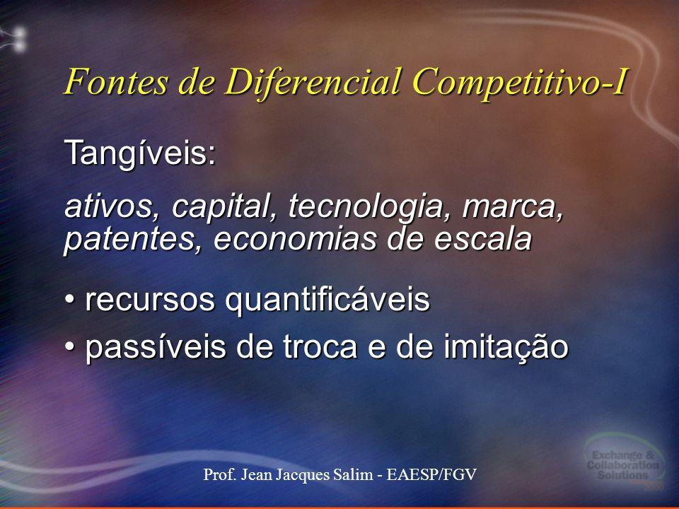 Fontes de Diferencial Competitivo-I
