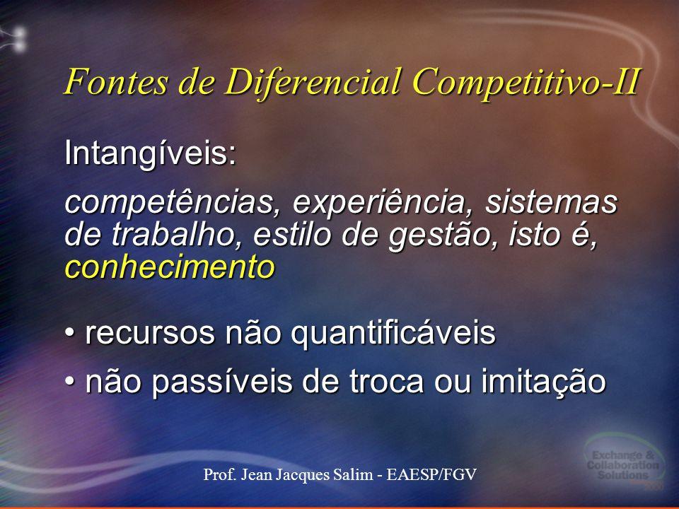 Fontes de Diferencial Competitivo-II