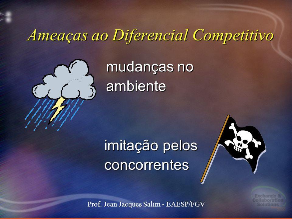 Ameaças ao Diferencial Competitivo