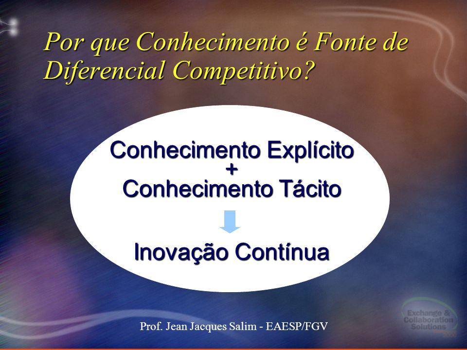 Por que Conhecimento é Fonte de Diferencial Competitivo