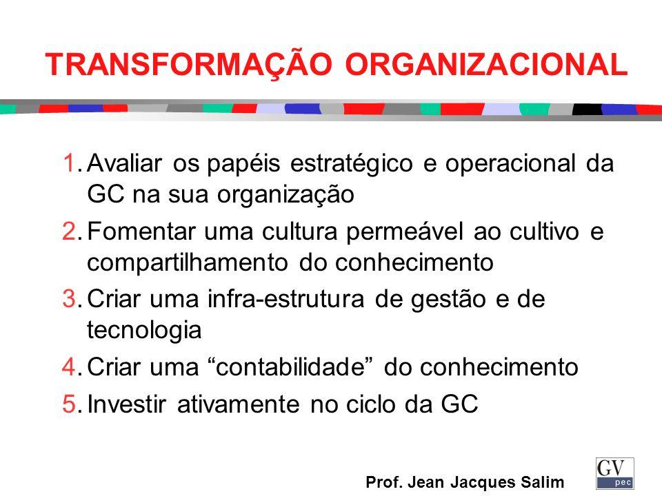 TRANSFORMAÇÃO ORGANIZACIONAL