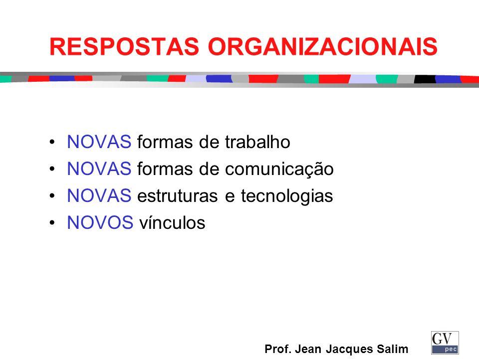 RESPOSTAS ORGANIZACIONAIS