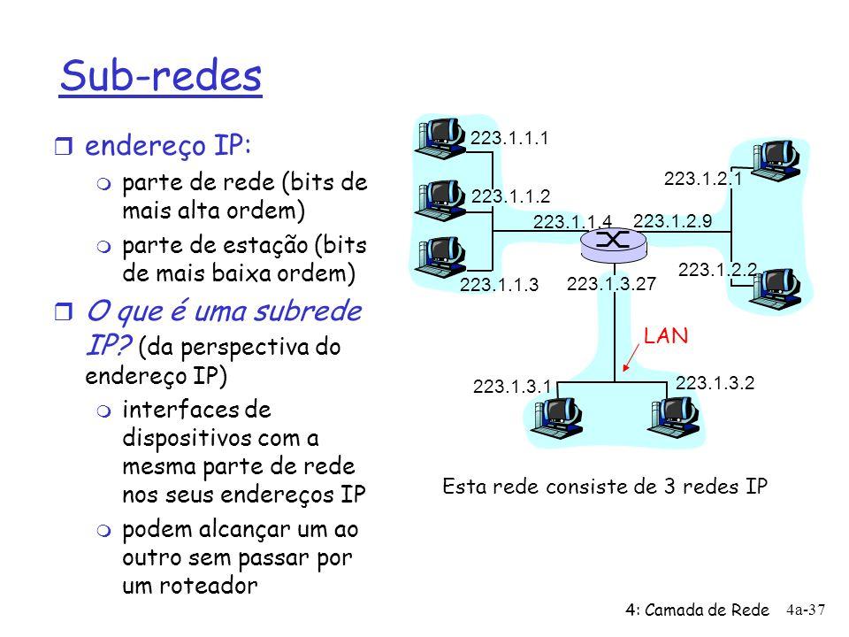 Sub-redes endereço IP: