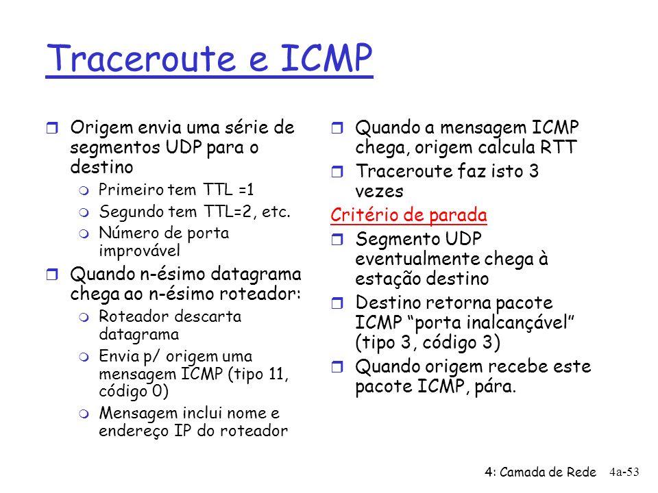 Traceroute e ICMP Origem envia uma série de segmentos UDP para o destino. Primeiro tem TTL =1. Segundo tem TTL=2, etc.