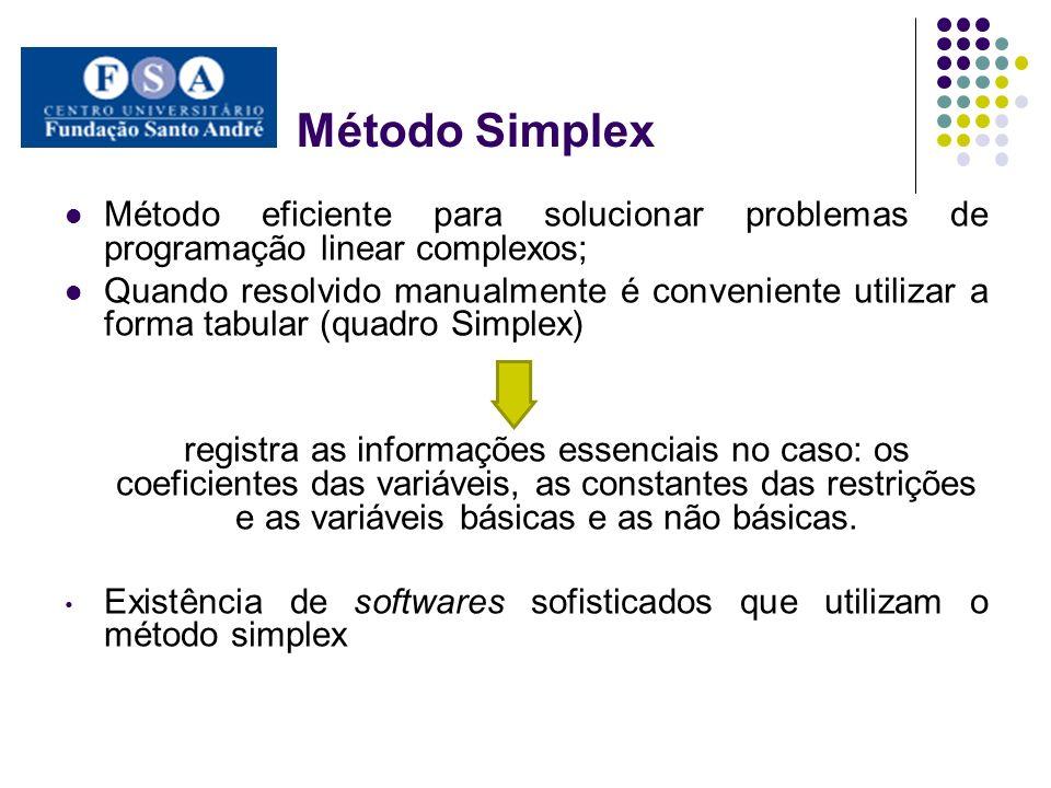 Método Simplex Método eficiente para solucionar problemas de programação linear complexos;