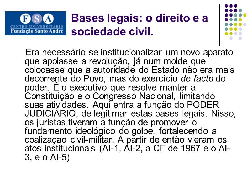 Bases legais: o direito e a sociedade civil.