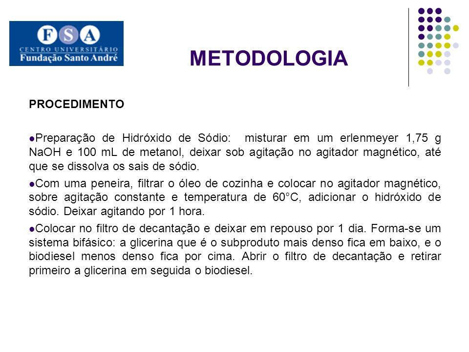 METODOLOGIA PROCEDIMENTO