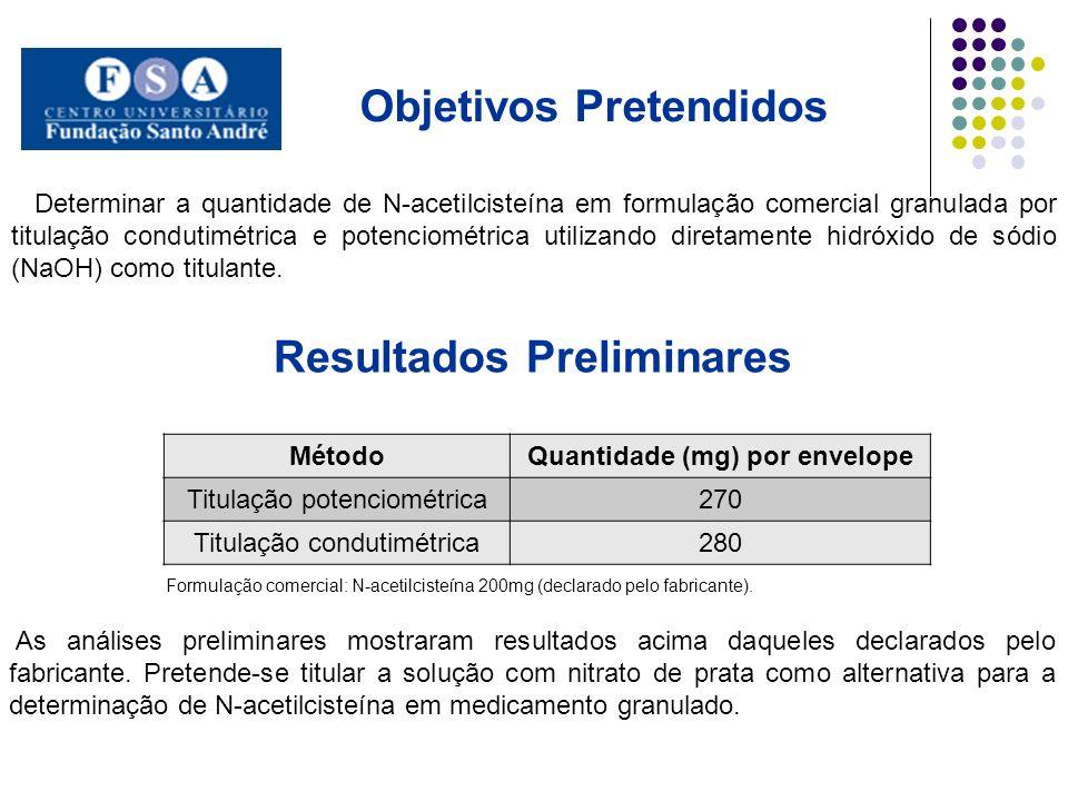 Resultados Preliminares Quantidade (mg) por envelope