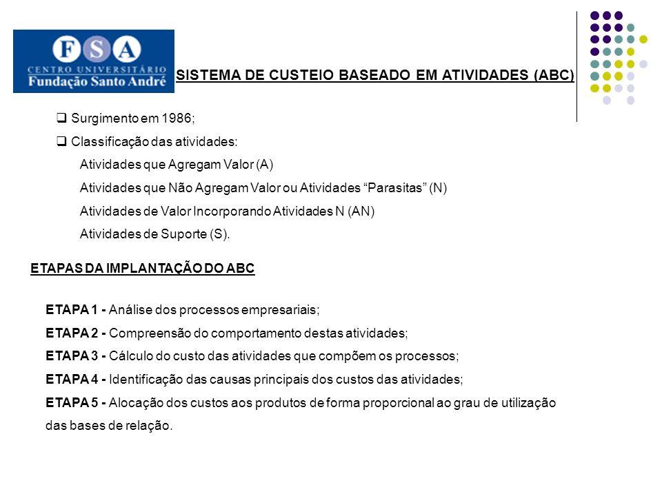 SISTEMA DE CUSTEIO BASEADO EM ATIVIDADES (ABC)