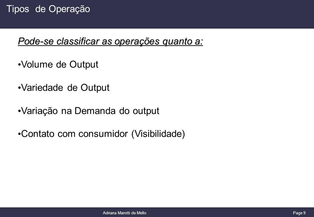 Tipos de Operação Pode-se classificar as operações quanto a: Volume de Output. Variedade de Output.